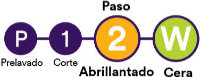 3M Perfect-It Paso Abrillantador + Cera